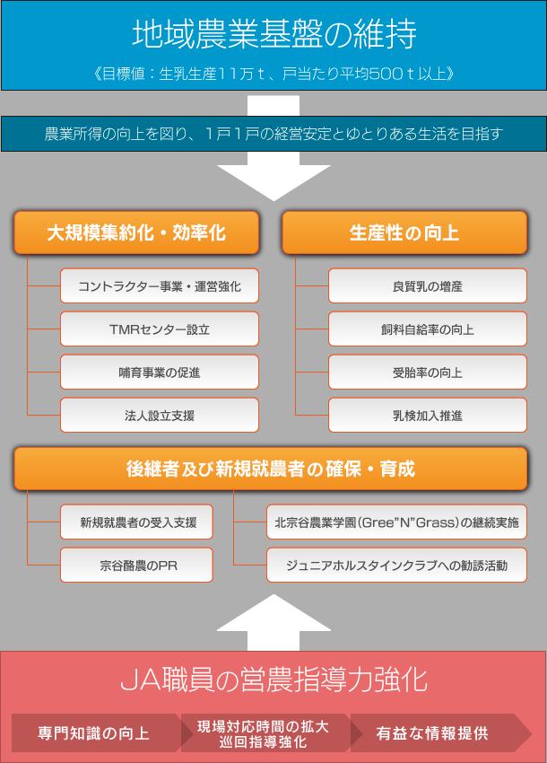 page-mezasu-kiban